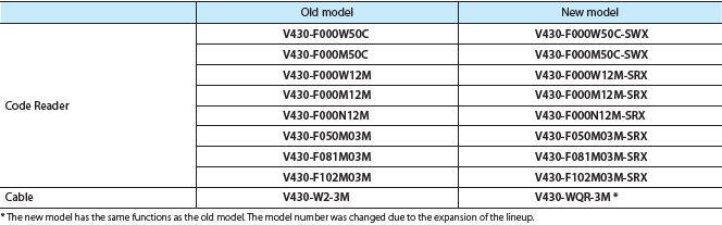 V430-F Series Features 11