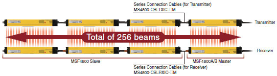 MS4800 Series Features 12 MS4800 Series_Features4