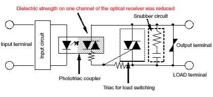 solid state relay counter electromotive force faq india omron ia rh omron ap co in