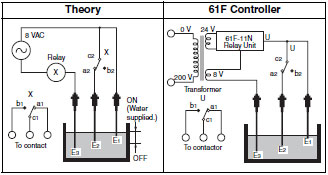 level switches operating principles technical guide india rh omron ap co in