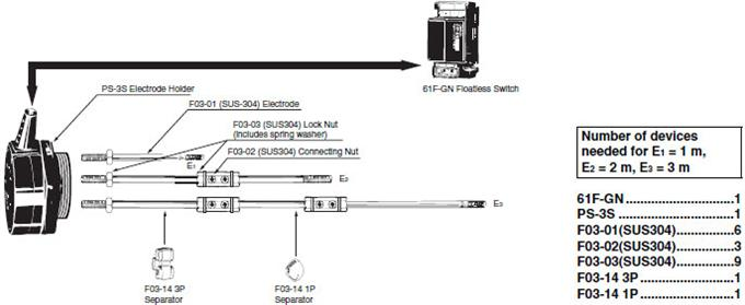 Level_Controller_TG_info_fig46 level switch glossary technical guide india omron ia omron floatless level switch wiring diagram at mifinder.co