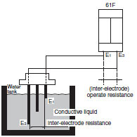 Level_Controller_TG_info_fig9 level switch glossary technical guide india omron ia omron floatless level switch wiring diagram at mifinder.co