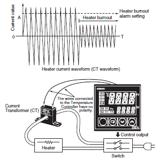 Peachy Temperature Controllers Further Information Technical Guide Wiring Cloud Hisonuggs Outletorg
